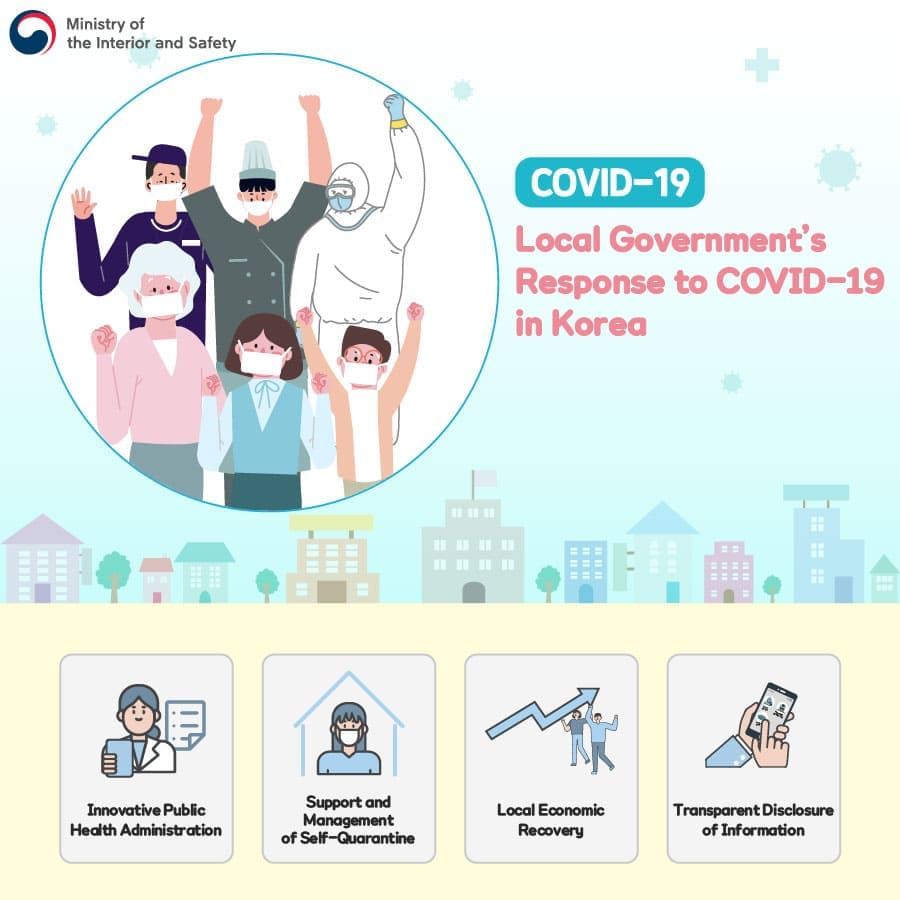 Local Government's Response to COVID-19 in Korea